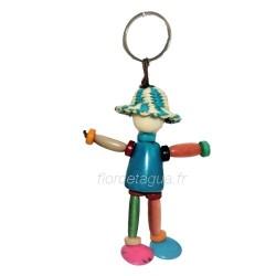 Porte clés Bonhomme Chapeau turquoise